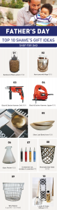 DIY Advice: Father's Day Top 10 Gift Ideas